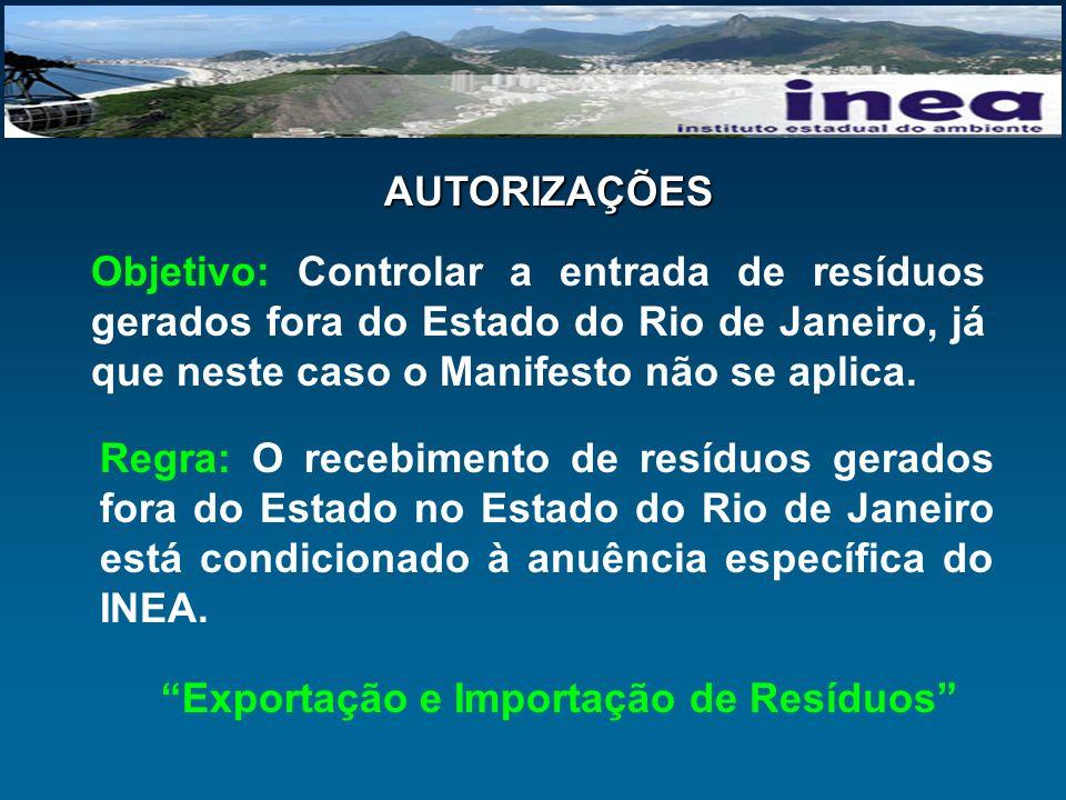 AUTORIZAÇÕES Objetivo: Controlar a entrada de resíduos gerados fora do Estado do Rio de Janeiro, já que neste caso o Manifesto não se aplica.