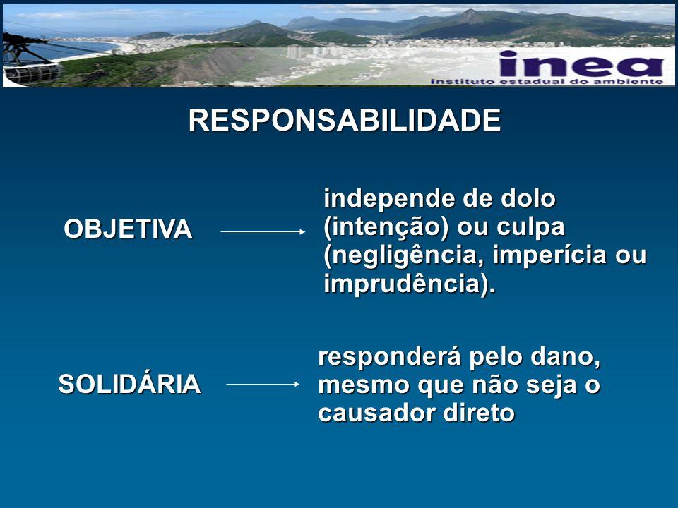 RESPONSABILIDADE independe de dolo (intenção) ou culpa (negligência, imperícia ou imprudência). OBJETIVA.