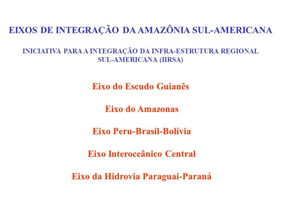 EIXOS DE INTEGRAÇÃO DA AMAZÔNIA SUL-AMERICANA