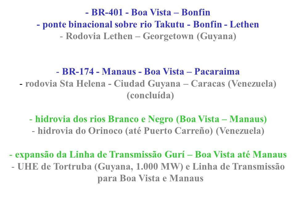 - BR-401 - Boa Vista – Bonfin
