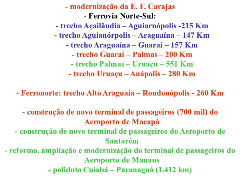 modernização da E. F. Carajas Ferrovia Norte-Sul: