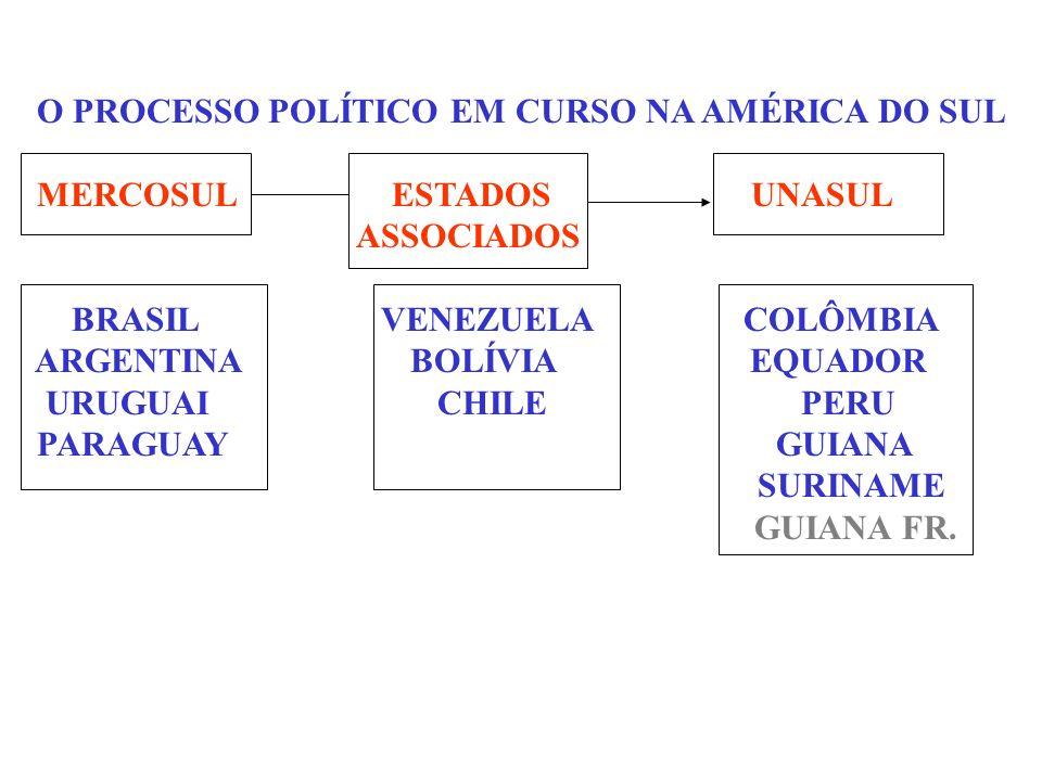 O PROCESSO POLÍTICO EM CURSO NA AMÉRICA DO SUL