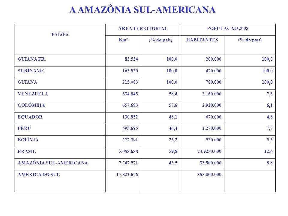 A AMAZÔNIA SUL-AMERICANA