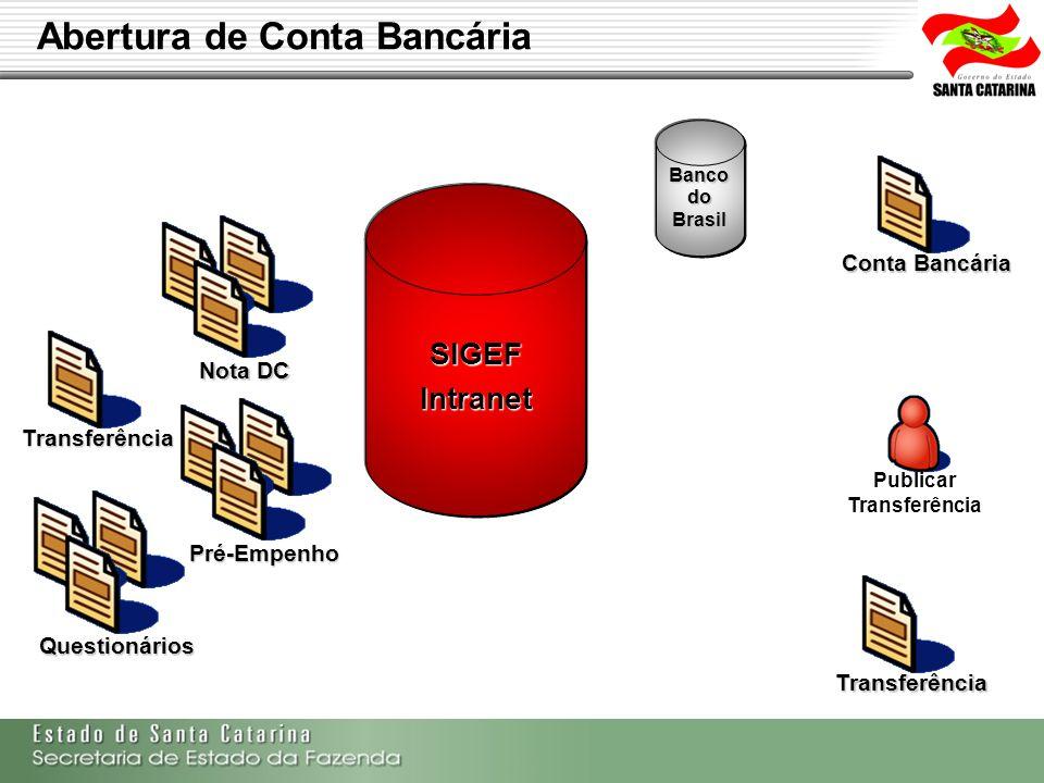 SIGEF Intranet Abertura de Conta Bancária Banco do Brasil