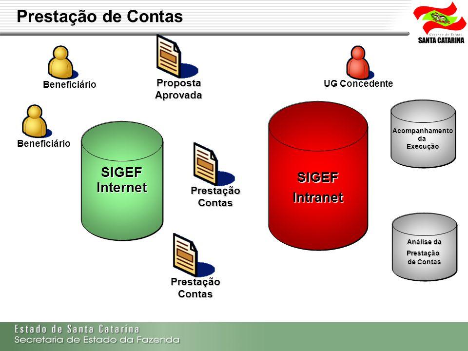 SIGEF Intranet SIGEF Internet