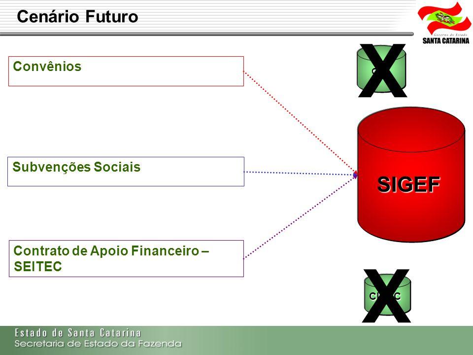 X X SIGEF Cenário Futuro CIASC Convênios OST Subvenções Sociais