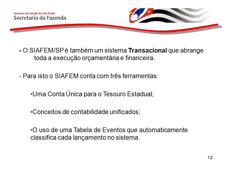 - O SIAFEM/SP é também um sistema Transacional que abrange toda a execução orçamentária e financeira.