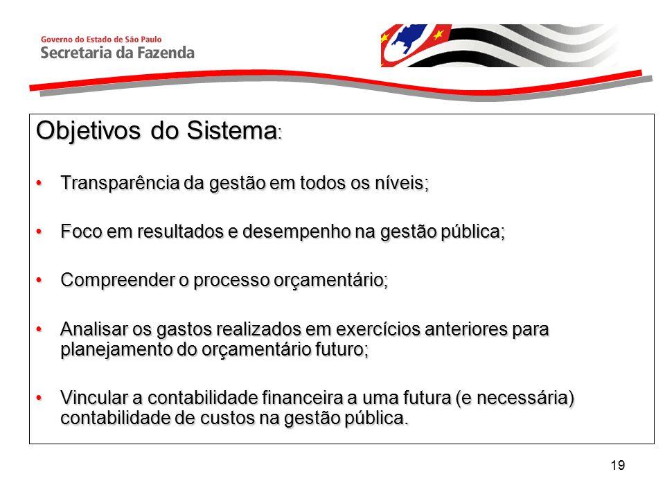 Objetivos do Sistema: Transparência da gestão em todos os níveis;