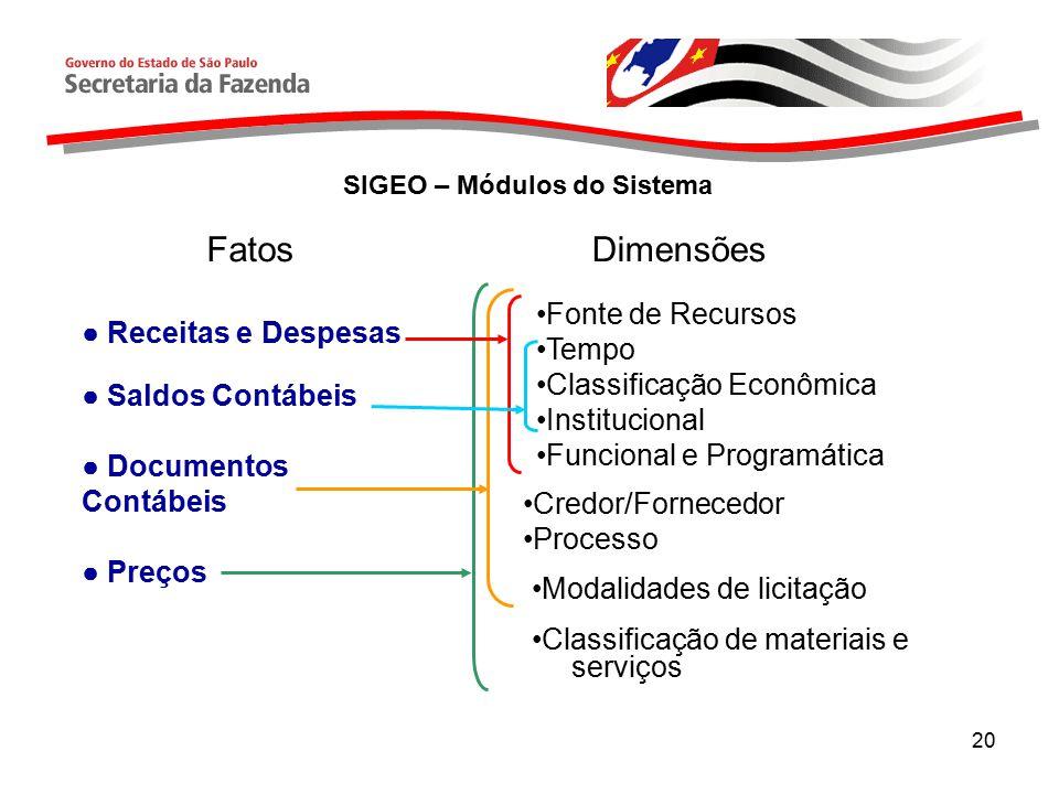SIGEO – Módulos do Sistema