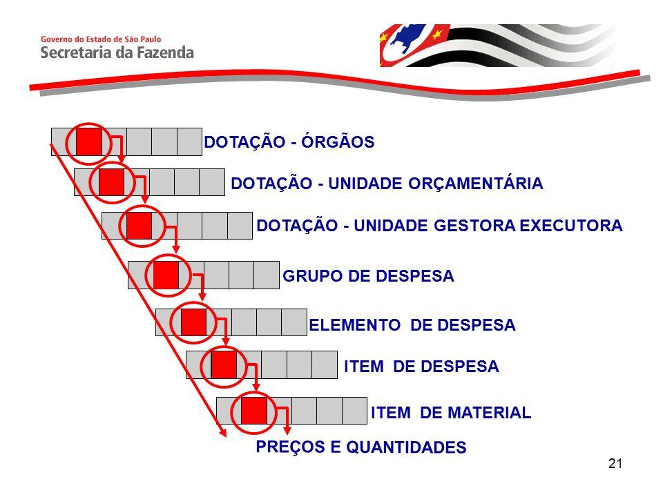 DOTAÇÃO - UNIDADE GESTORA EXECUTORA DOTAÇÃO - UNIDADE ORÇAMENTÁRIA