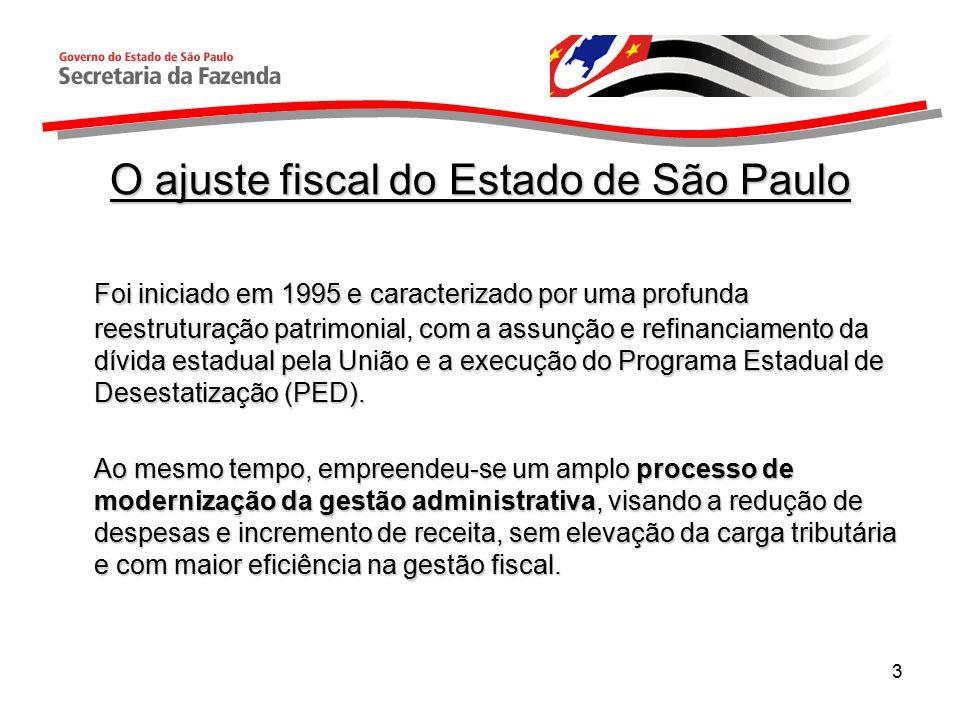 O ajuste fiscal do Estado de São Paulo