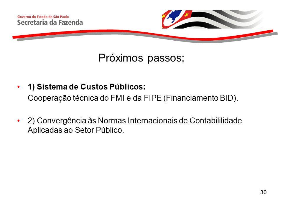 Próximos passos: 1) Sistema de Custos Públicos:
