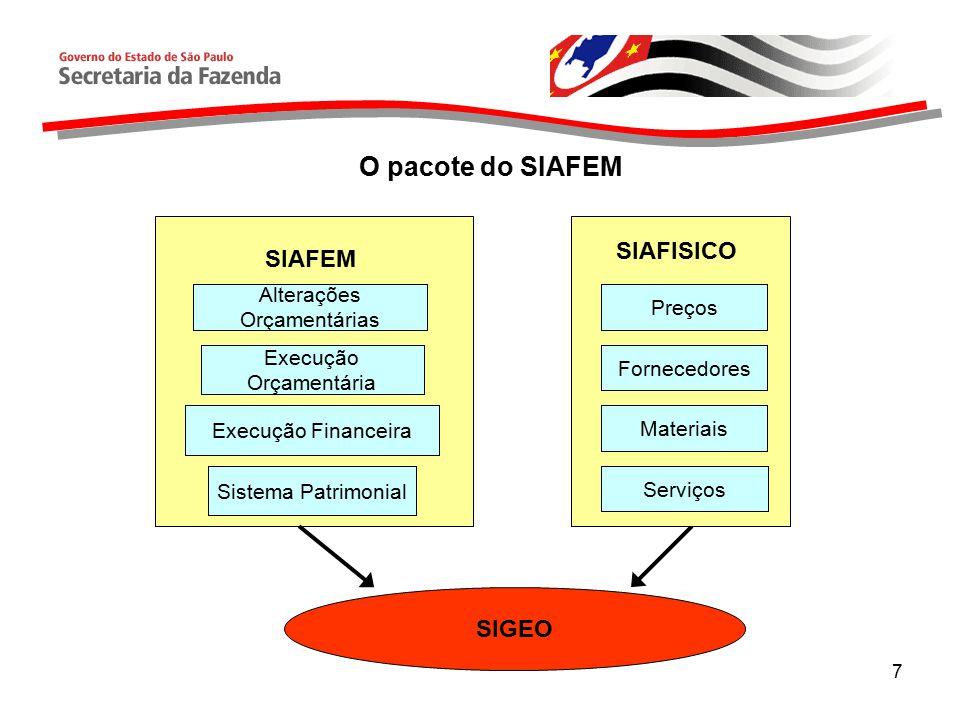 O pacote do SIAFEM SIAFISICO SIAFEM SIGEO Alterações Orçamentárias