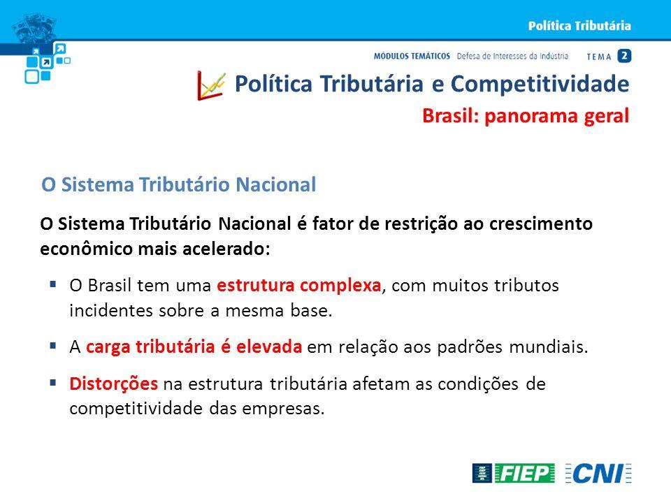 Política Tributária e Competitividade