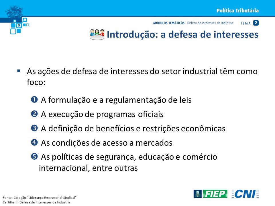 Introdução: a defesa de interesses