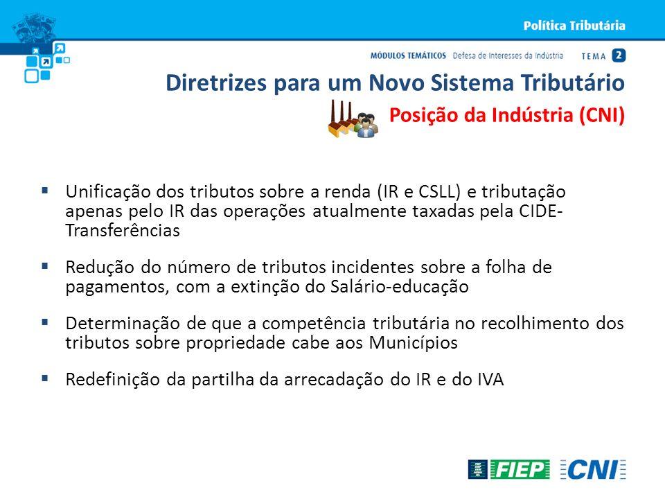 Diretrizes para um Novo Sistema Tributário Posição da Indústria (CNI)