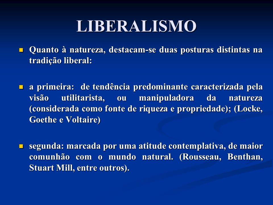 LIBERALISMO Quanto à natureza, destacam-se duas posturas distintas na tradição liberal:
