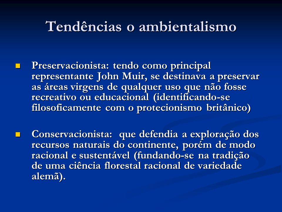 Tendências o ambientalismo