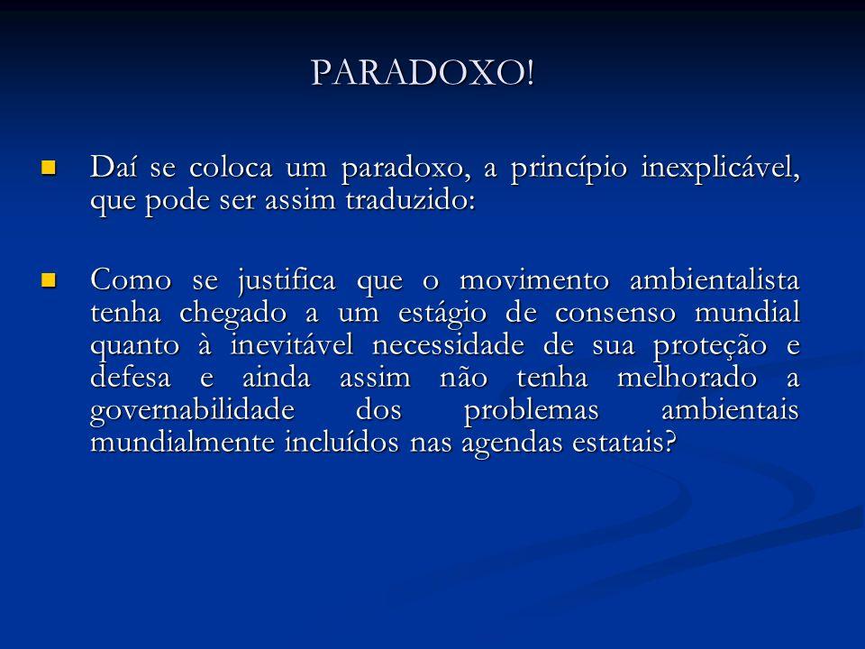 PARADOXO! Daí se coloca um paradoxo, a princípio inexplicável, que pode ser assim traduzido: