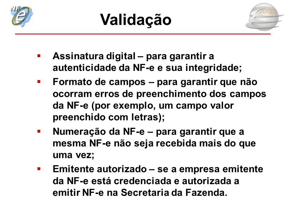 Validação Assinatura digital – para garantir a autenticidade da NF-e e sua integridade;