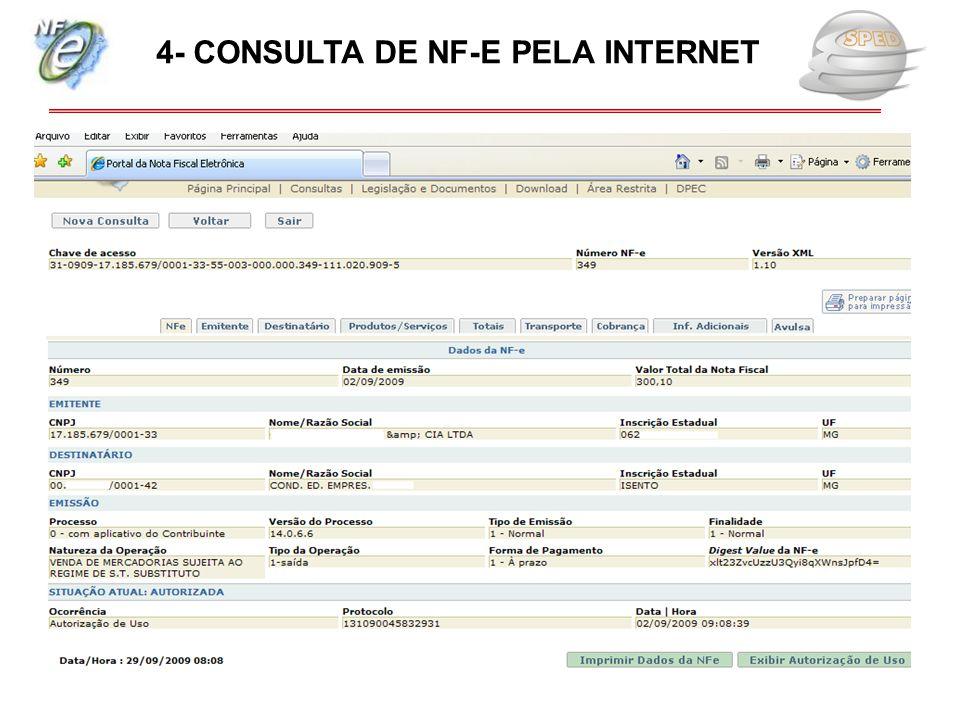 4- CONSULTA DE NF-E PELA INTERNET