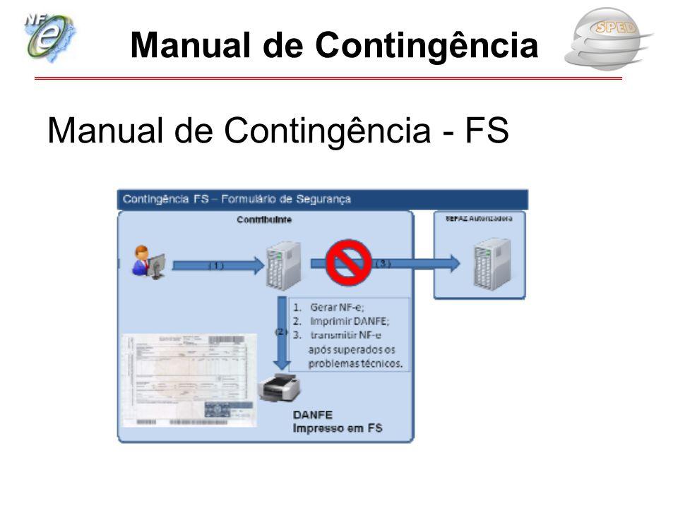 Manual de Contingência - FS