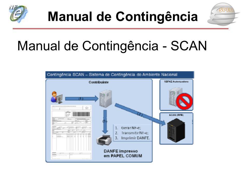Manual de Contingência - SCAN