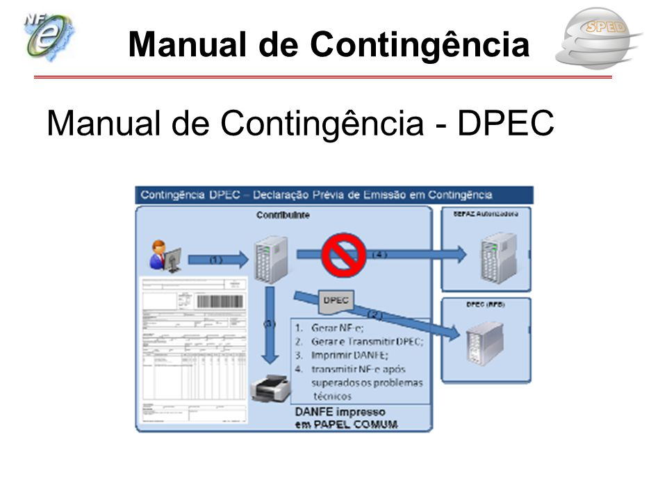Manual de Contingência - DPEC
