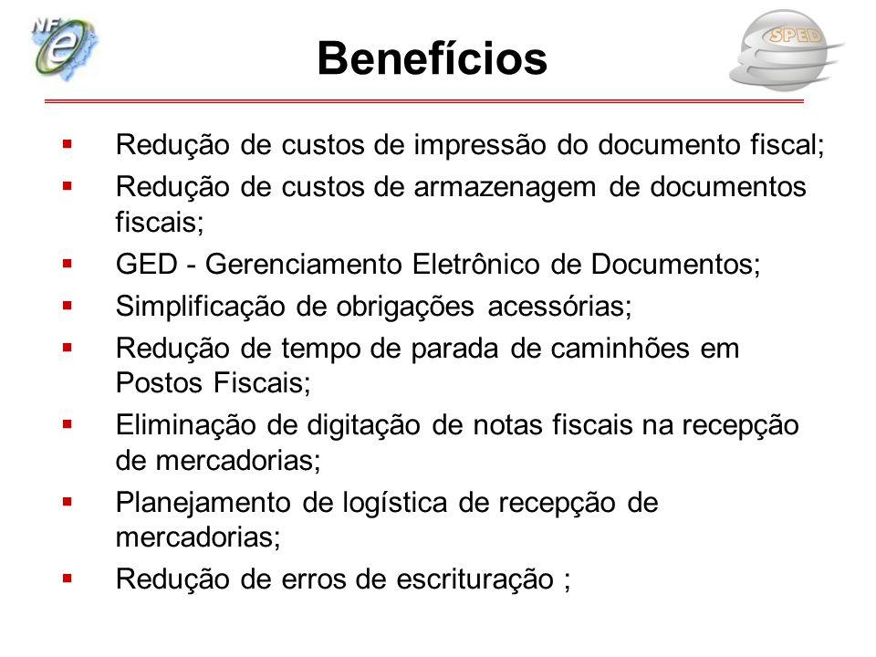 Benefícios Redução de custos de impressão do documento fiscal;
