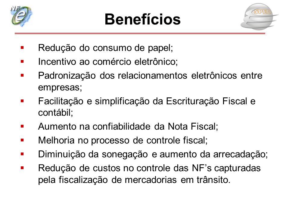 Benefícios Redução do consumo de papel;