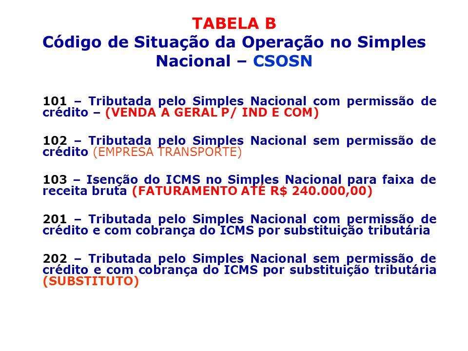 TABELA B Código de Situação da Operação no Simples Nacional – CSOSN