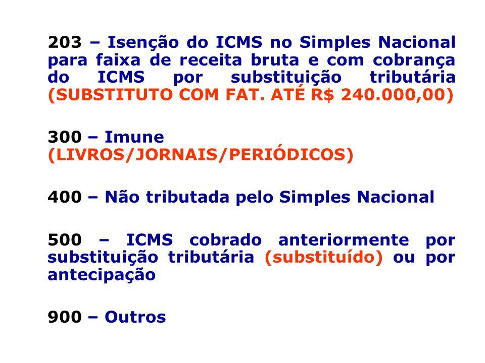 203 – Isenção do ICMS no Simples Nacional para faixa de receita bruta e com cobrança do ICMS por substituição tributária (SUBSTITUTO COM FAT. ATÉ R$ 240.000,00)