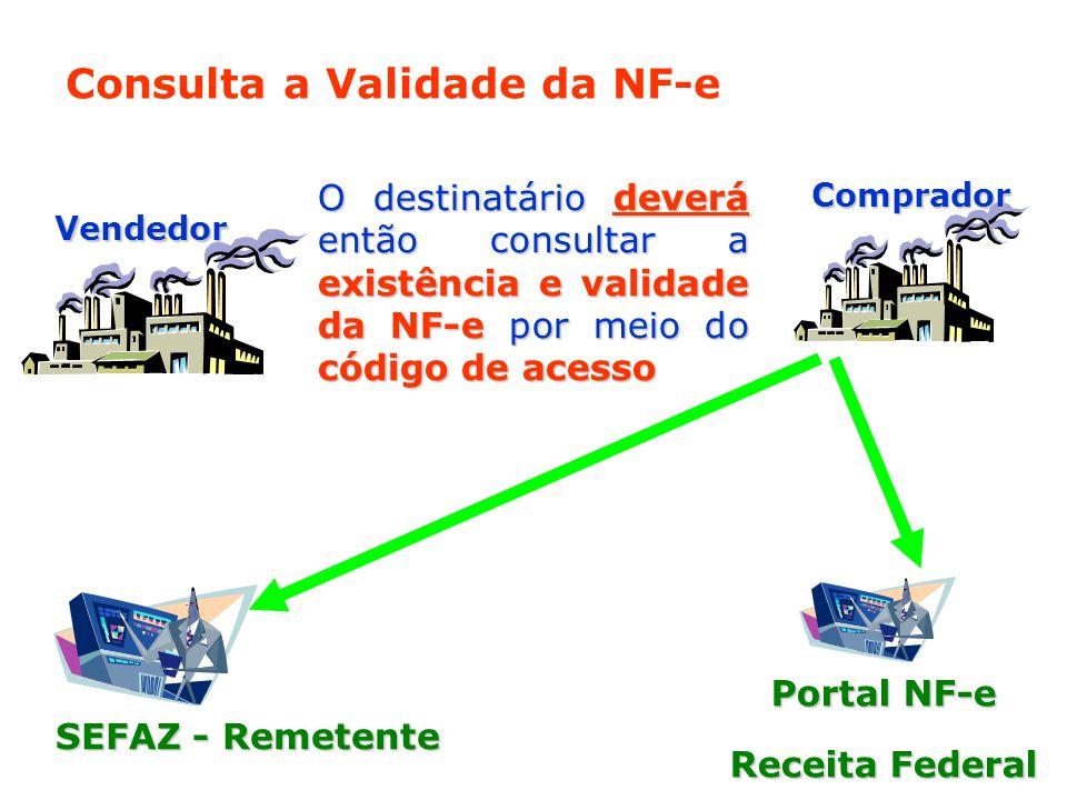 Consulta a Validade da NF-e
