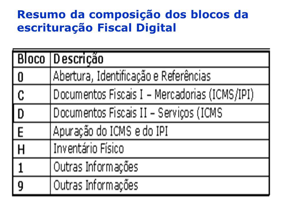 Resumo da composição dos blocos da escrituração Fiscal Digital