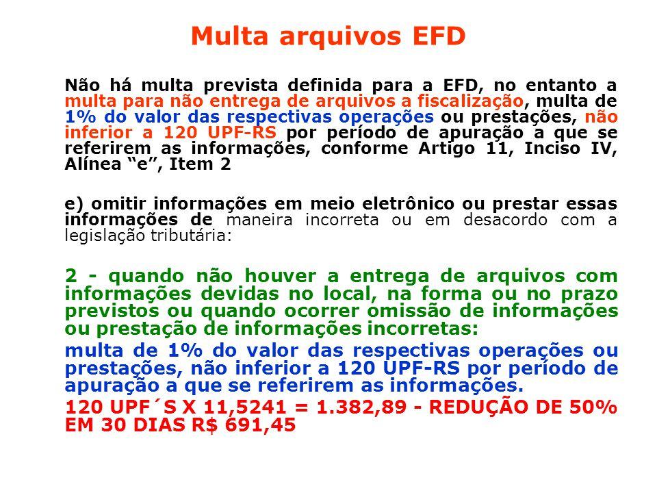 Multa arquivos EFD