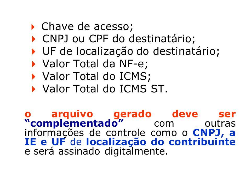  CNPJ ou CPF do destinatário;  UF de localização do destinatário;