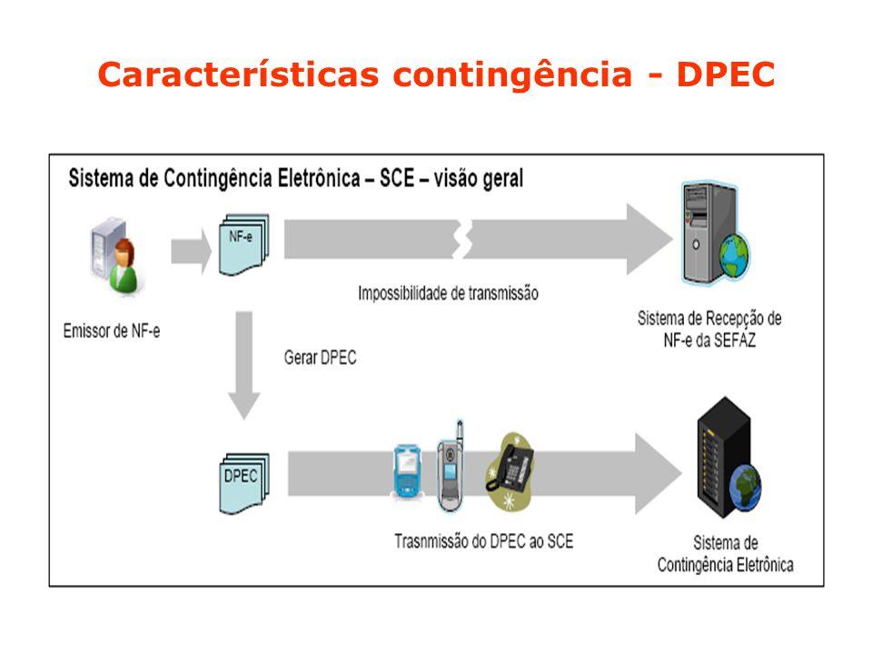 Características contingência - DPEC