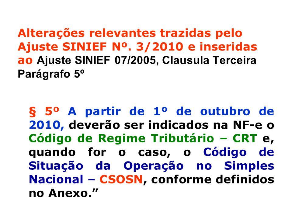 Alterações relevantes trazidas pelo Ajuste SINIEF Nº