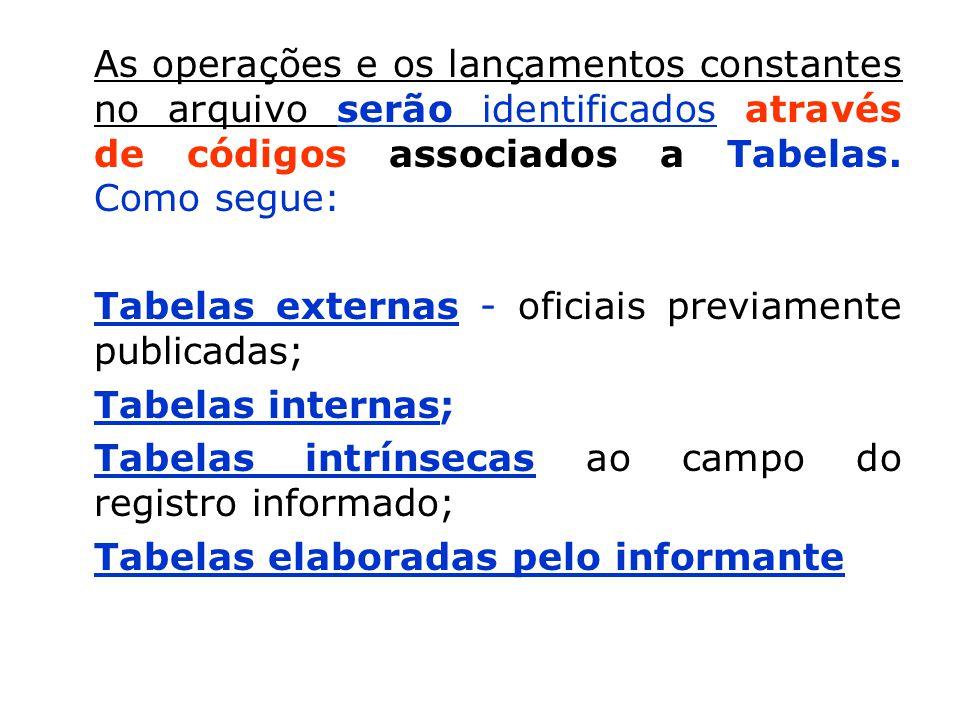 As operações e os lançamentos constantes no arquivo serão identificados através de códigos associados a Tabelas. Como segue: