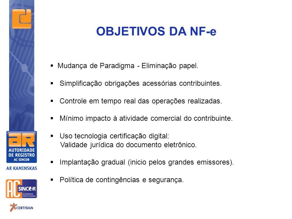 OBJETIVOS DA NF-e Mudança de Paradigma - Eliminação papel.