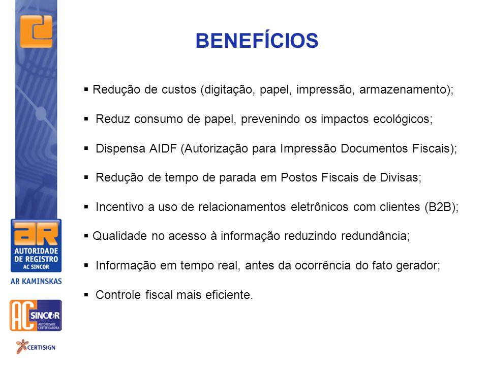 BENEFÍCIOS Redução de custos (digitação, papel, impressão, armazenamento); Reduz consumo de papel, prevenindo os impactos ecológicos;