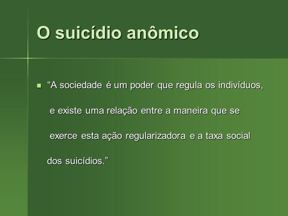 O suicídio anômico A sociedade é um poder que regula os indivíduos,