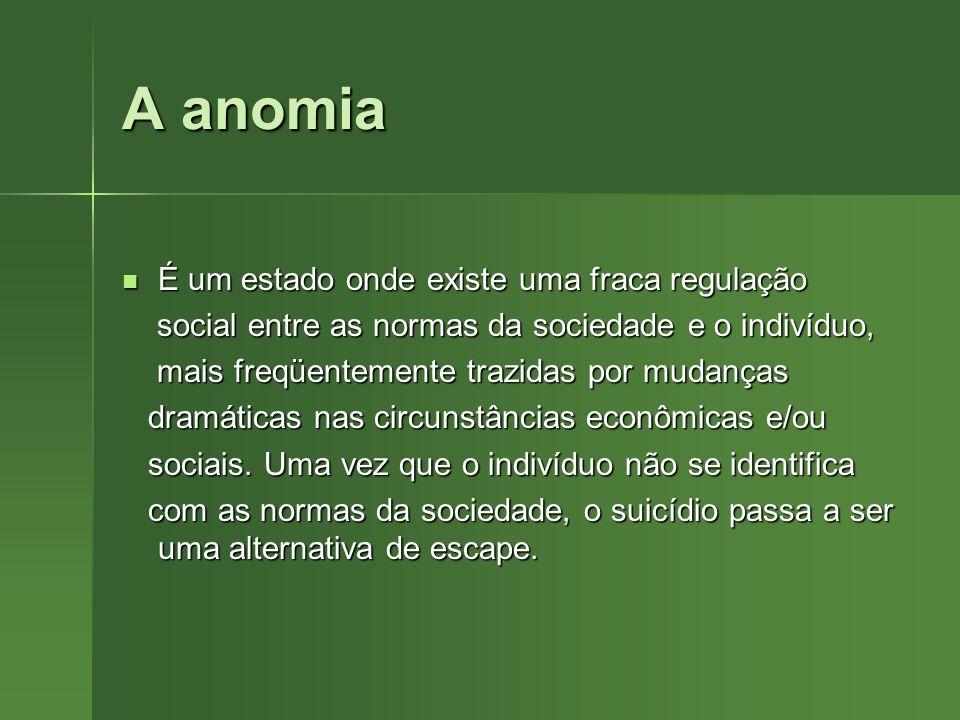 A anomia É um estado onde existe uma fraca regulação