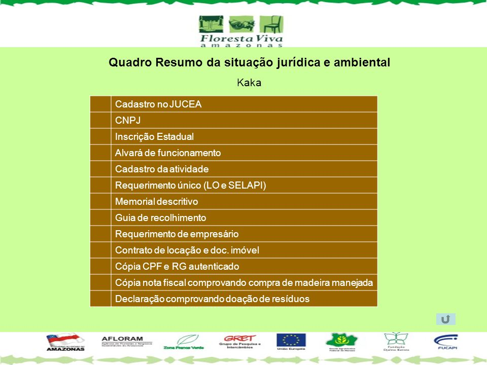 Quadro Resumo da situação jurídica e ambiental