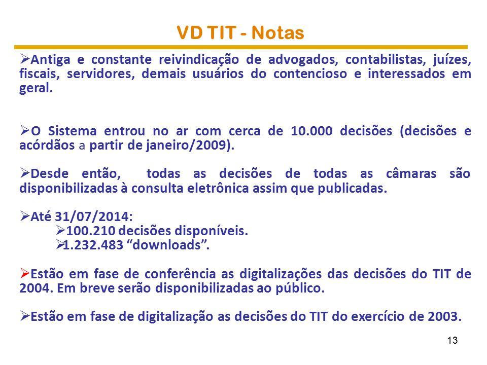 VD TIT - Notas