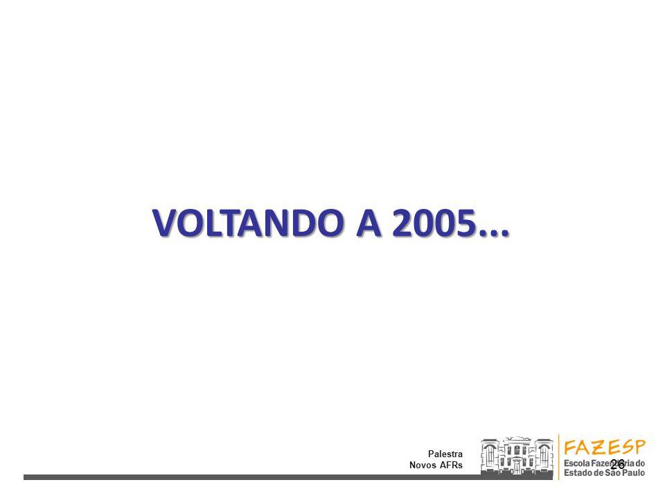 VOLTANDO A 2005... Palestra Novos AFRs