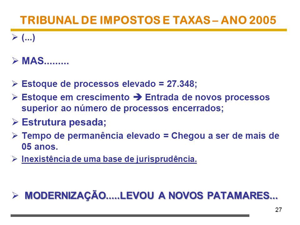 TRIBUNAL DE IMPOSTOS E TAXAS – ANO 2005