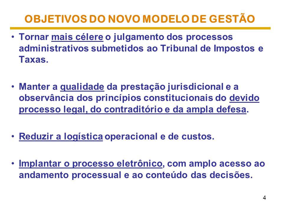 OBJETIVOS DO NOVO MODELO DE GESTÃO