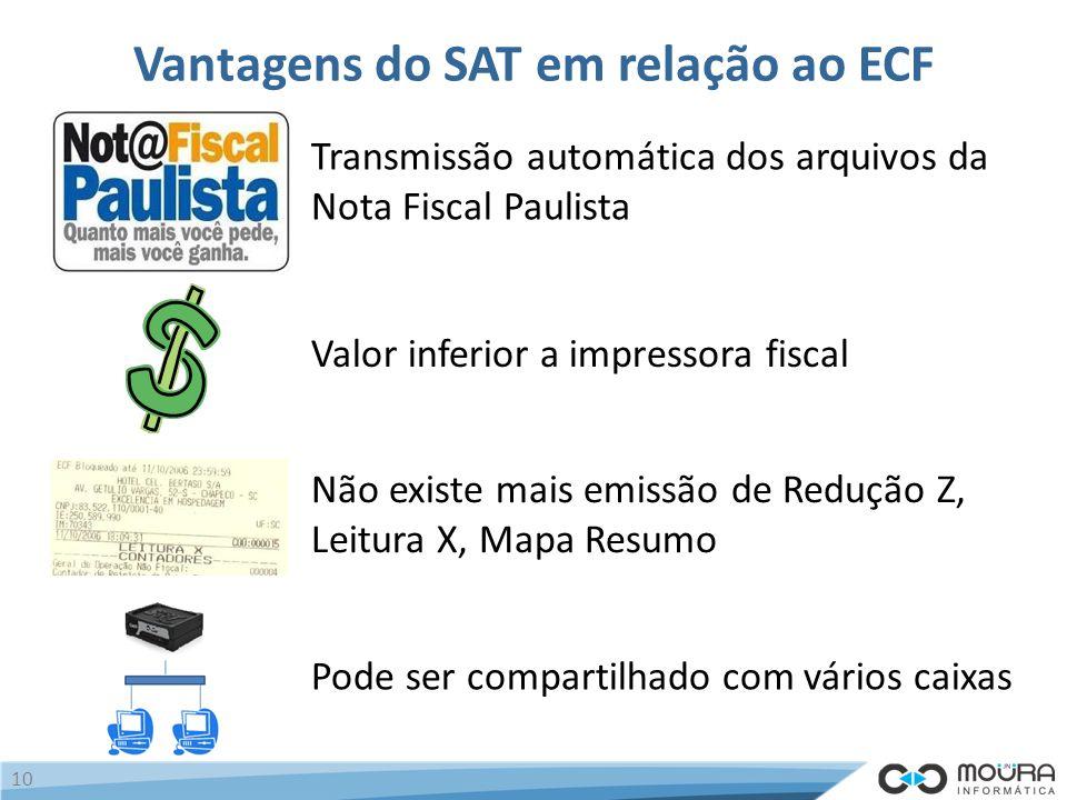 Vantagens do SAT em relação ao ECF