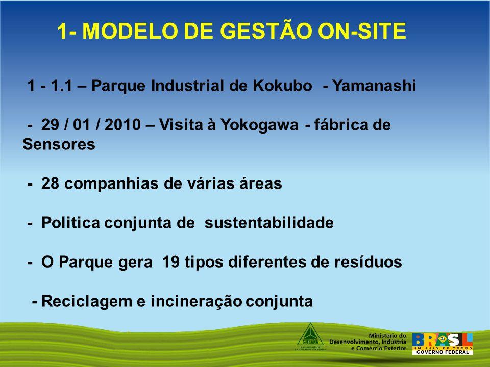 1- MODELO DE GESTÃO ON-SITE